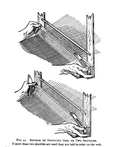 Hand Loom Weaving Floor & Table Build Plans & Patterns - 9 Books on ...