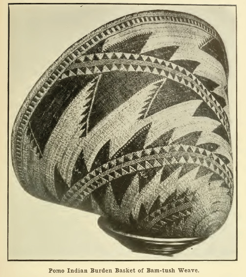 Basket Weaving Books Free : Basketry and basket weaving historic book collection on cd